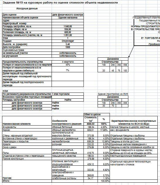 Репетитор оценщика ИДА СПбГЭУ задание № к курсовой работе по  Вместе с курсовой работой необходимо предоставлять своему руководителю лист контроля соответствия работы требованиям ФЗ об оценке и ФСО бланк представлен
